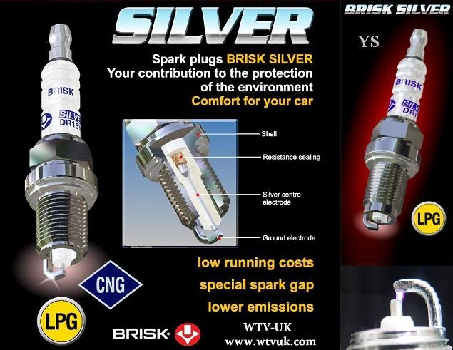 WTV-UK High Performance Spark Plugs for PLYMOUTH Motors
